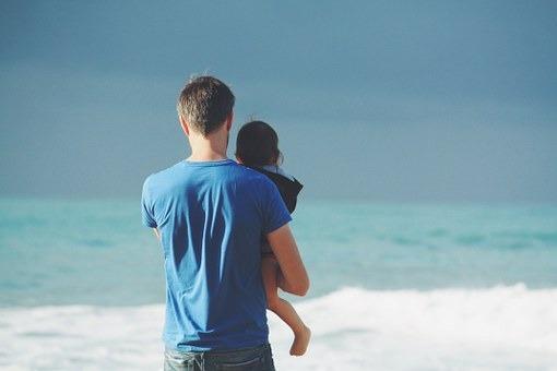 A paternidade e suas implicações
